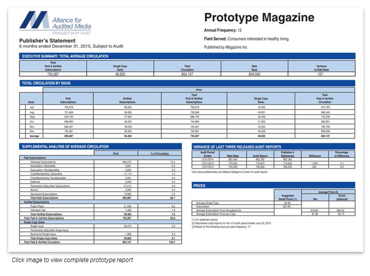 Magazine media prototype publisher's statement