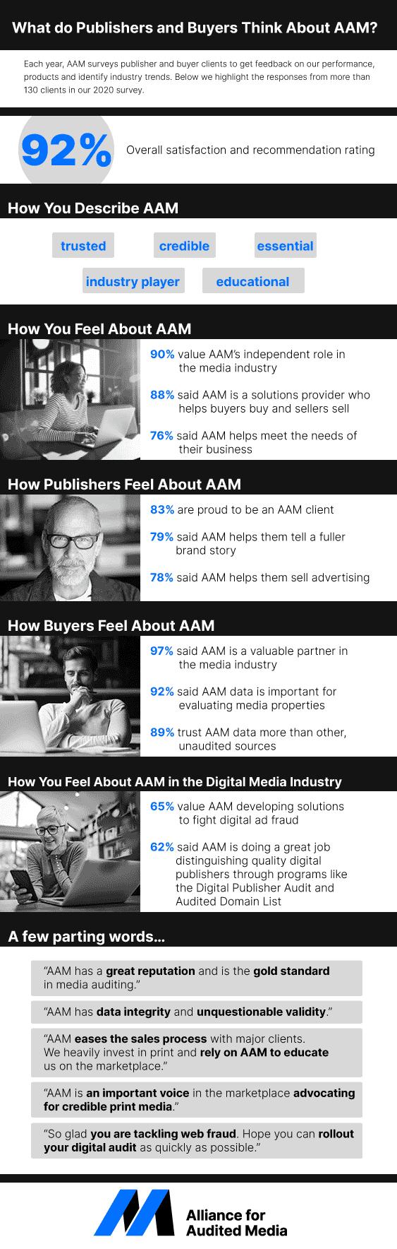 client-survey-infographic-2020-V3