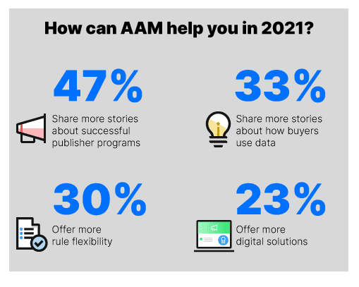 How can AAM help you in 2021?
