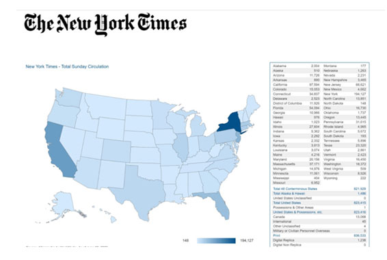 New York Times Brand View profile