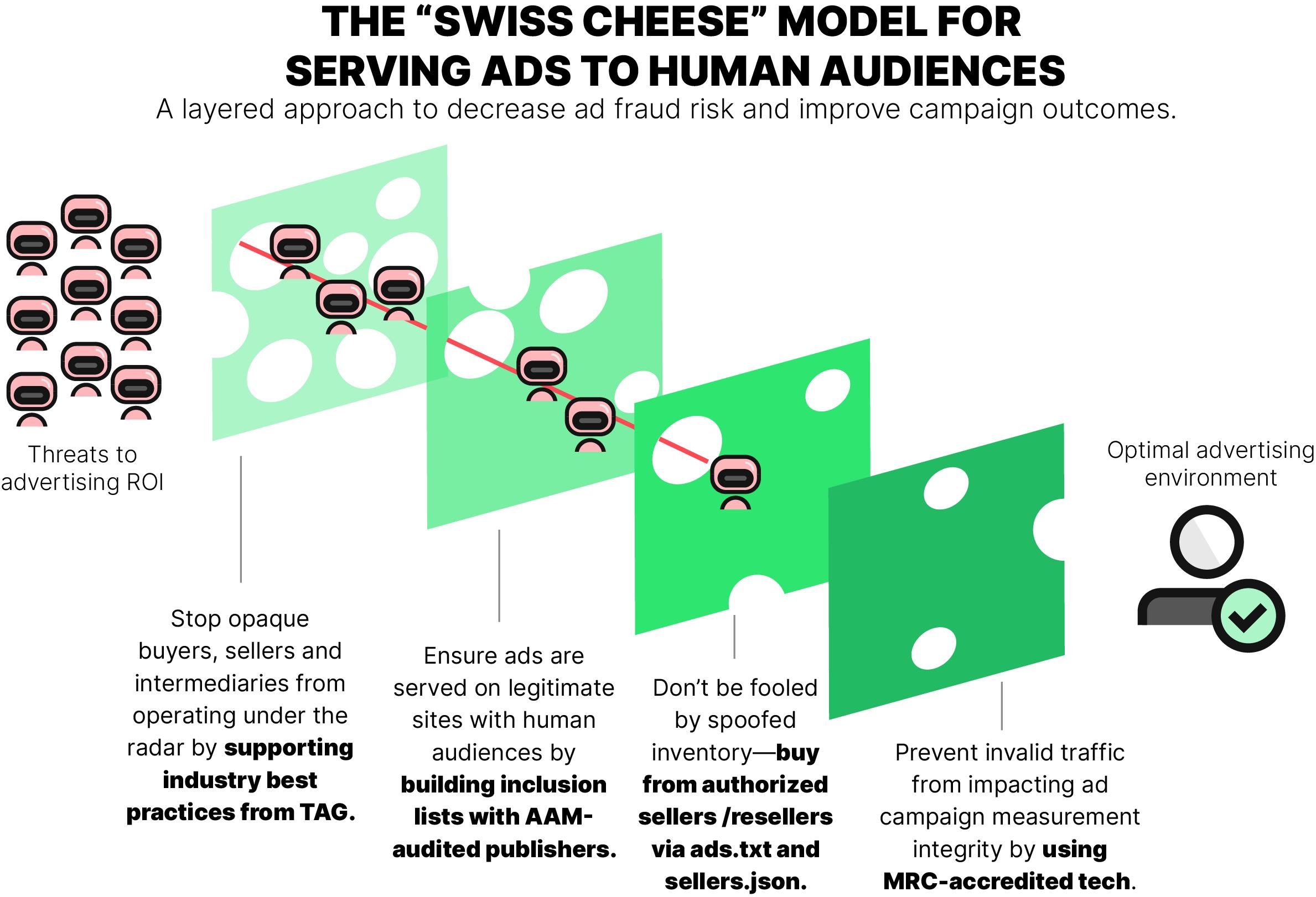 swiss-cheese-effect-V4-onwhite