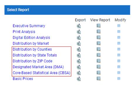 Analyzer reports that contain ZIP code data.